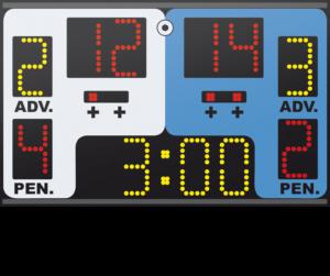 Combat Sport Scoreboard Jiu-Jitsu