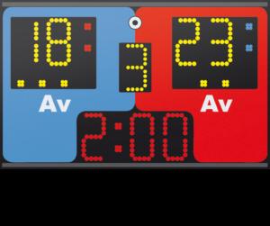 Combat Sport Scoreboard Wrestling