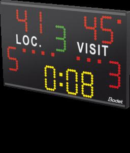 Combat Sport Scoreboard